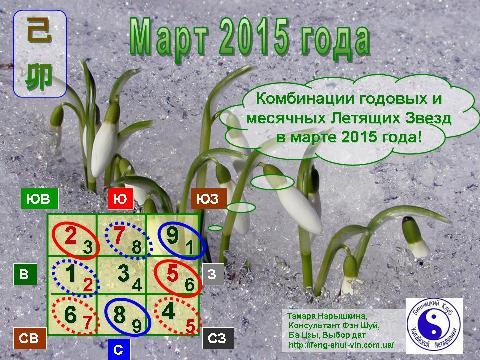 Фэн Шуй прогноз на  март  2015 года