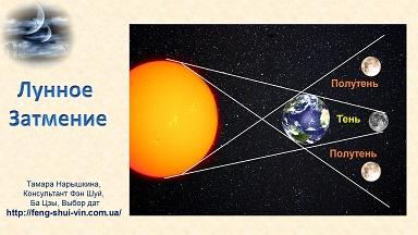 Лунные затмения 2017 – 2025 года