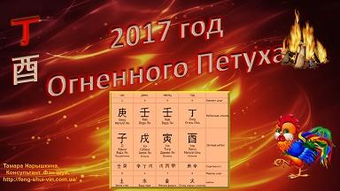 Фен Шуй прогноз на 2017 год по знакам Зодиака