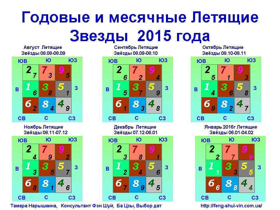 Месячные Летящие Звезды  2015 года.