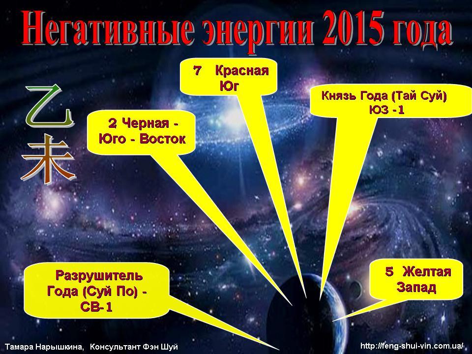 Негативные  энергии 2015 года Деревянной Козы