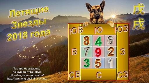 Фэн Шуй прогноз на 2018 год Земляной Собаки по Летящим Звездам и Знакам Зодиака