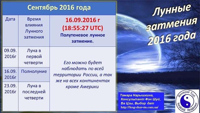 Лунные затмения в 2016 году.