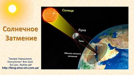 Солнечные затмения 2017 – 2025 года