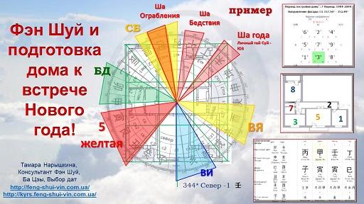 Фэн Шуй - подготовка дома к встрече Нового 2019 года Желтой Свиньи!